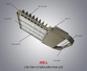 Đèn pha LED có cấu tạo như thế nào?