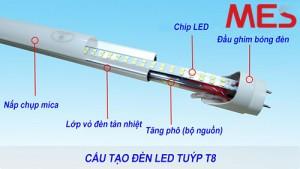 Cấu tạo Đèn Tuýp LED MES và Bảng giá Đèn Tuýp LED MES