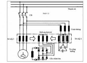 Tìm hiểu về mạng điện 1 pha – 2 pha – 3 pha
