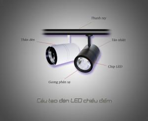 Đèn LED chiếu điểm - MES