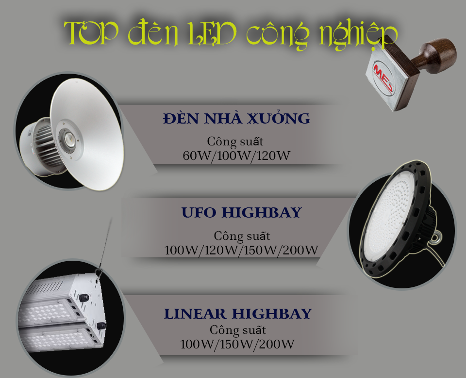 Top den led cong nghiep